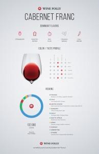 cabernet-franc-tasting-notes1