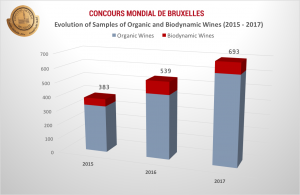cmb-infographie-organic wines